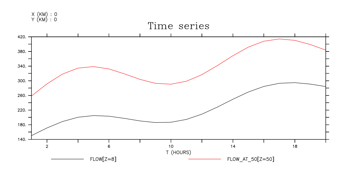 sig_time_series.png